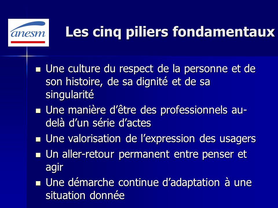 Les cinq piliers fondamentaux Une culture du respect de la personne et de son histoire, de sa dignité et de sa singularité Une culture du respect de l