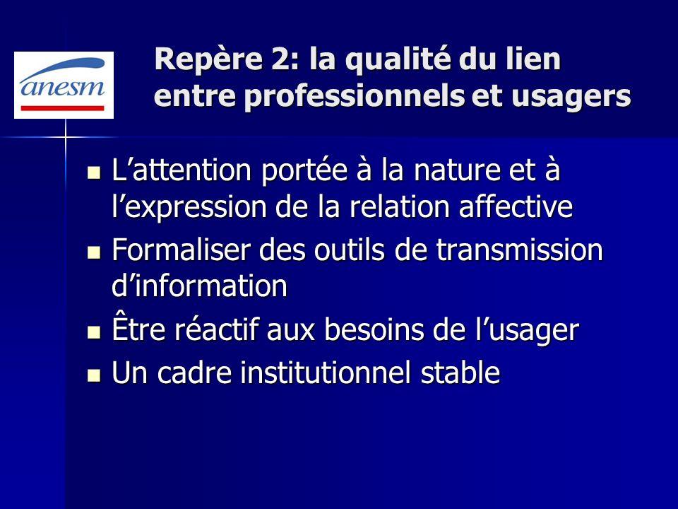 Repère 2: la qualité du lien entre professionnels et usagers Lattention portée à la nature et à lexpression de la relation affective Lattention portée