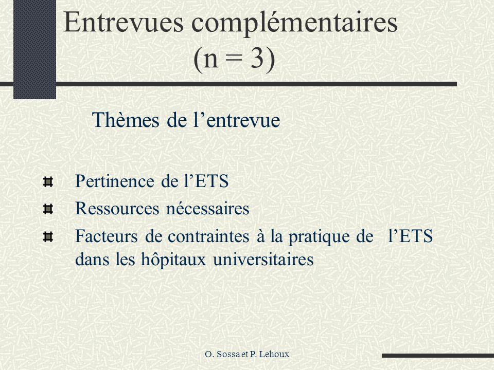 O. Sossa et P. Lehoux Entrevues complémentaires (n = 3) Thèmes de lentrevue Pertinence de lETS Ressources nécessaires Facteurs de contraintes à la pra