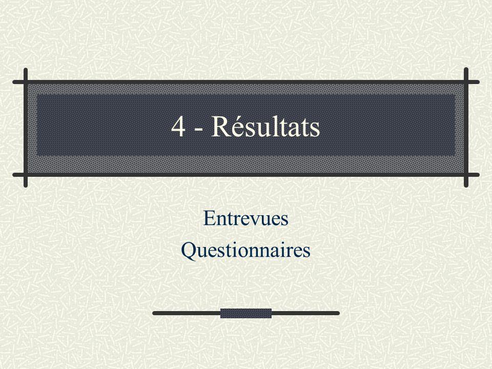 4 - Résultats Entrevues Questionnaires