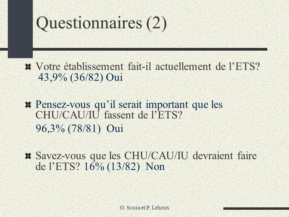 O. Sossa et P. Lehoux Questionnaires (2) Votre établissement fait-il actuellement de lETS? 43,9% (36/82) Oui Pensez-vous quil serait important que les