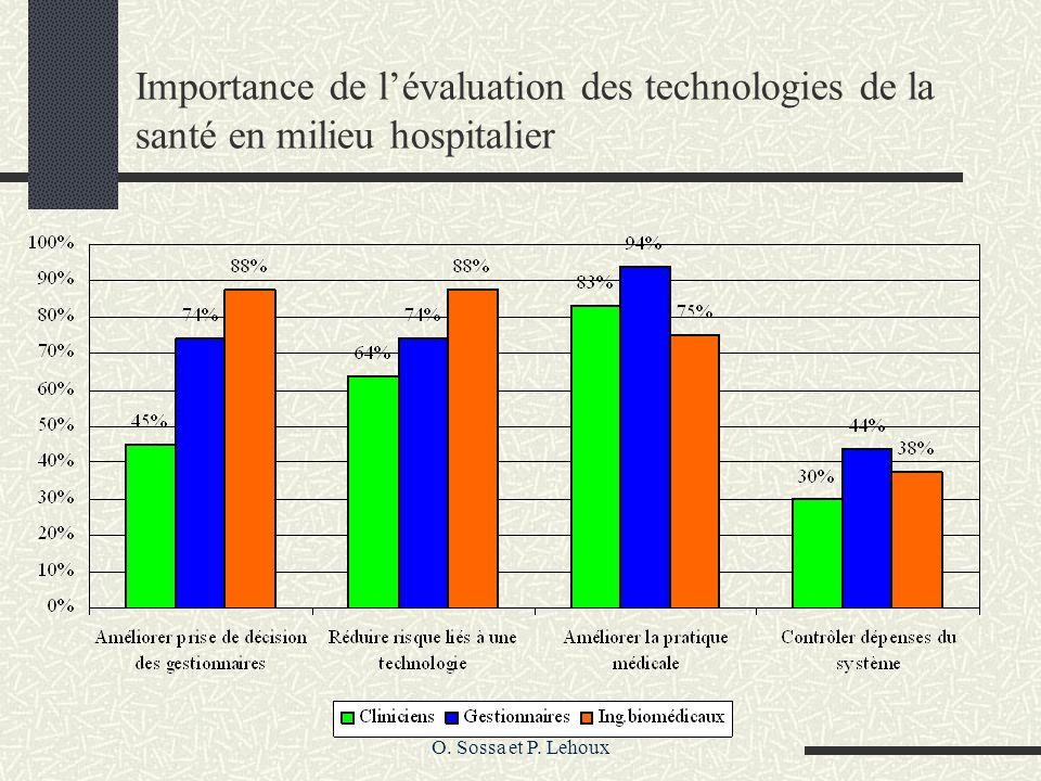 O. Sossa et P. Lehoux Importance de lévaluation des technologies de la santé en milieu hospitalier