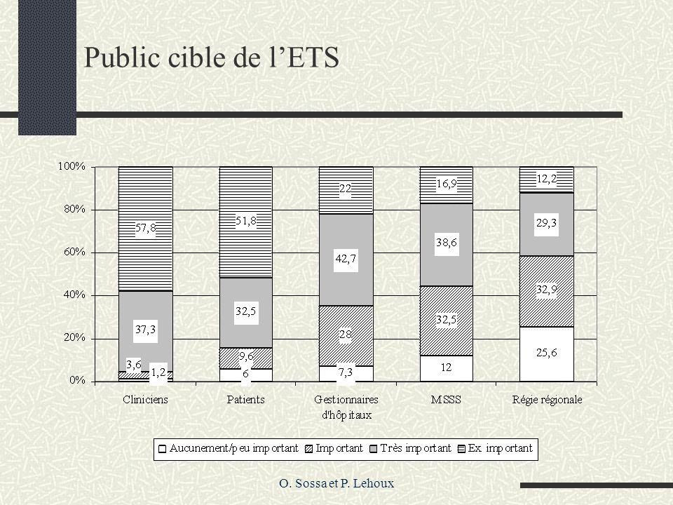O. Sossa et P. Lehoux Public cible de lETS