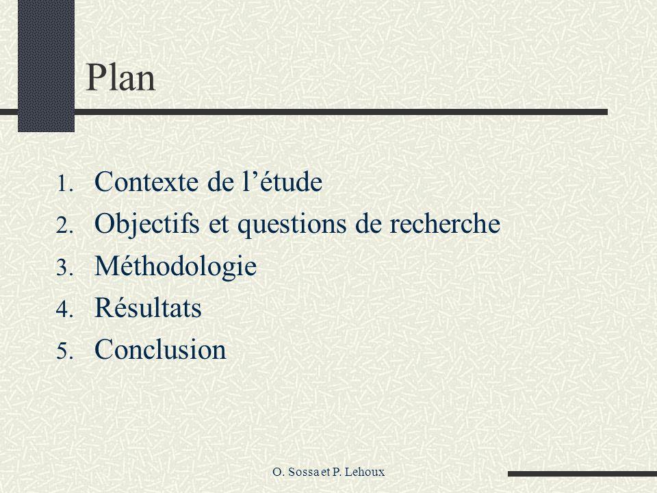 O. Sossa et P. Lehoux Plan 1. Contexte de létude 2. Objectifs et questions de recherche 3. Méthodologie 4. Résultats 5. Conclusion
