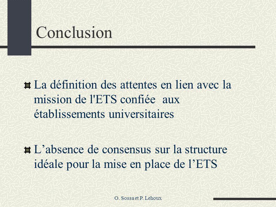 O. Sossa et P. Lehoux Conclusion La définition des attentes en lien avec la mission de l'ETS confiée aux établissements universitaires Labsence de con
