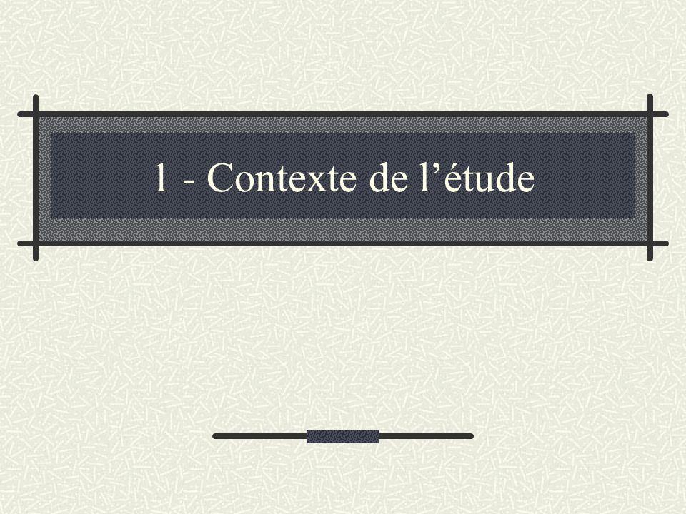 1 - Contexte de létude