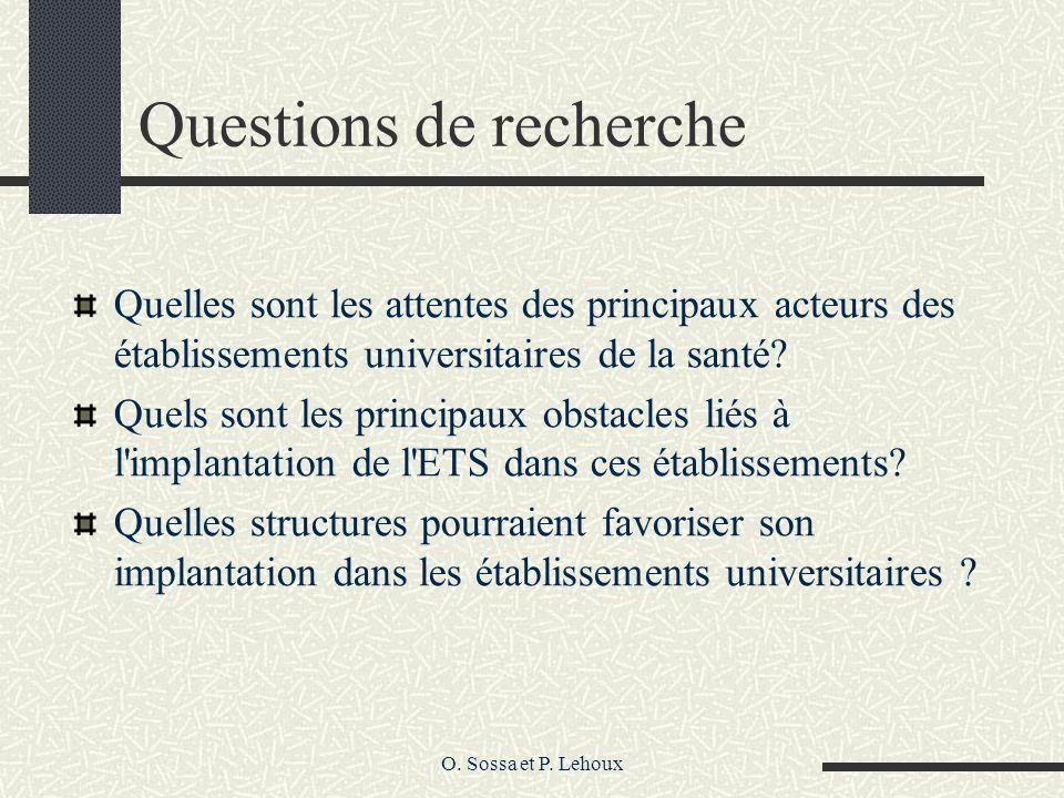 O. Sossa et P. Lehoux Questions de recherche Quelles sont les attentes des principaux acteurs des établissements universitaires de la santé? Quels son