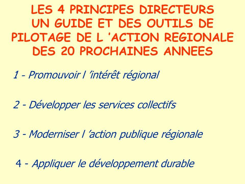 LES 4 PRINCIPES DIRECTEURS UN GUIDE ET DES OUTILS DE PILOTAGE DE L ACTION REGIONALE DES 20 PROCHAINES ANNEES 1 - Promouvoir l intérêt régional 2 - Développer les services collectifs 3 - Moderniser l action publique régionale 4 - Appliquer le développement durable