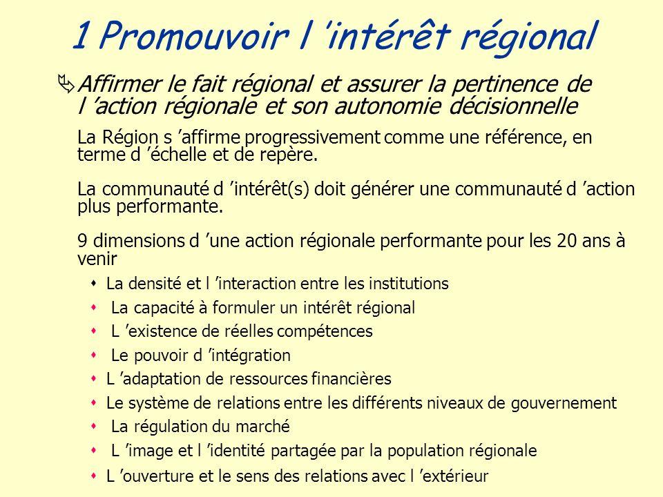 Affirmer le fait régional et assurer la pertinence de l action régionale et son autonomie décisionnelle La Région s affirme progressivement comme une référence, en terme d échelle et de repère.