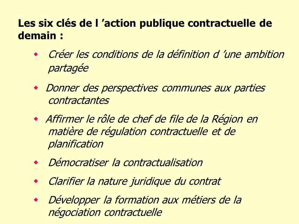Les six clés de l action publique contractuelle de demain : Créer les conditions de la définition d une ambition partagée Donner des perspectives comm