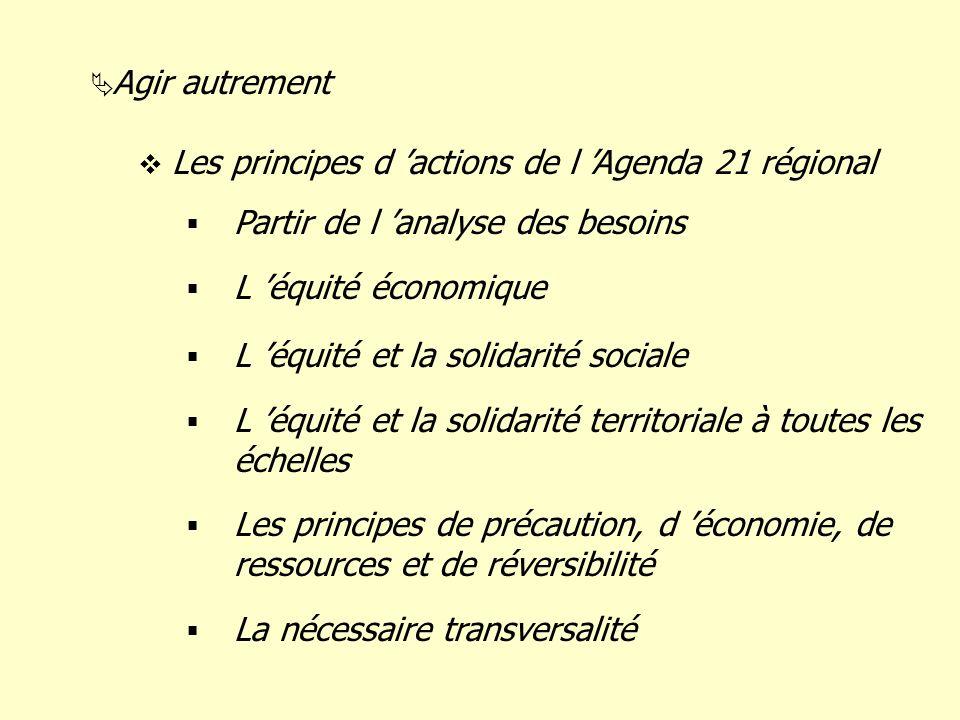 Agir autrement Les principes d actions de l Agenda 21 régional Partir de l analyse des besoins L équité économique L équité et la solidarité sociale L équité et la solidarité territoriale à toutes les échelles Les principes de précaution, d économie, de ressources et de réversibilité La nécessaire transversalité