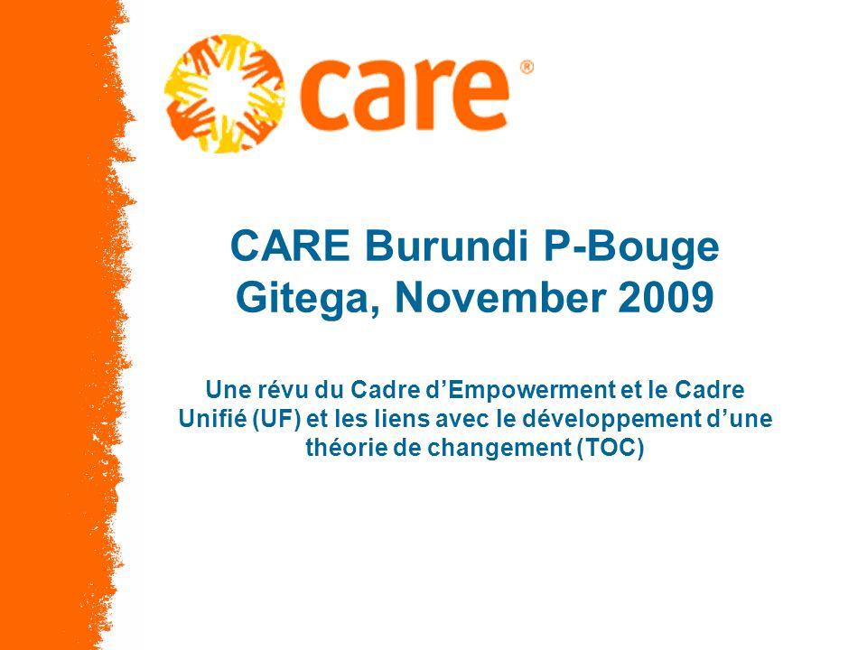 Les cadres pour analyse Cadre dEmpowerment – CARE Burundi a bien utilisé dans le passé pour le design des projets et jusqu à maintenant le design des deux programmes Cadre Unifié - CARE Burundi a utilisé plus récemment par rapport à P-shift surtout l analyse UCPV