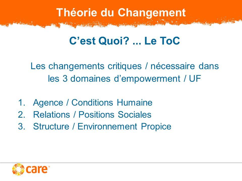 Théorie du Changement Cest Quoi?... Le ToC Les changements critiques / nécessaire dans les 3 domaines dempowerment / UF 1.Agence / Conditions Humaine