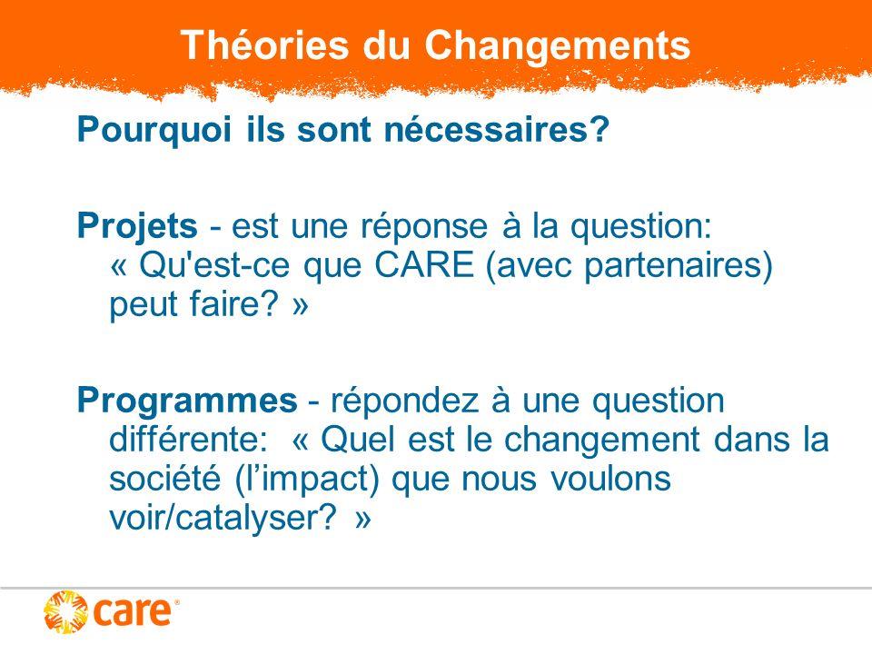 Théories du Changements Pourquoi ils sont nécessaires? Projets - est une réponse à la question: « Qu'est-ce que CARE (avec partenaires) peut faire? »