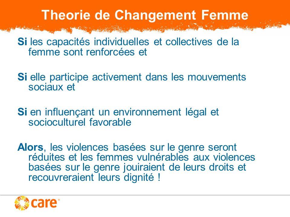 Theorie de Changement Femme Si les capacités individuelles et collectives de la femme sont renforcées et Si elle participe activement dans les mouveme