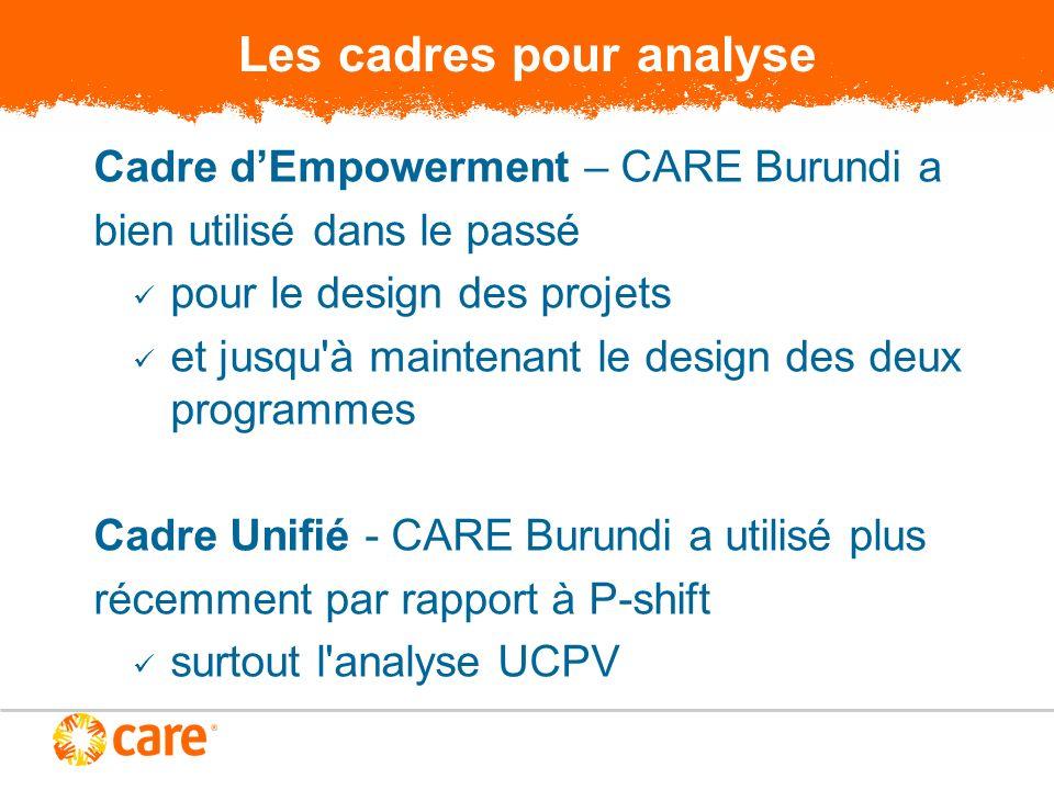 Les cadres pour analyse Cadre dEmpowerment – CARE Burundi a bien utilisé dans le passé pour le design des projets et jusqu'à maintenant le design des