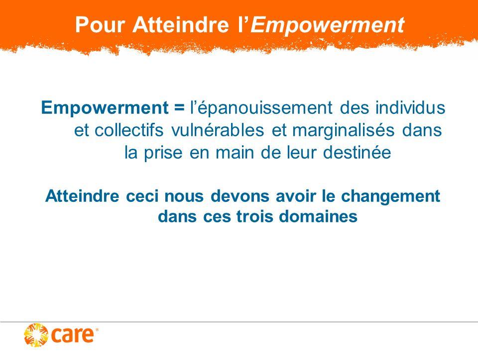 Pour Atteindre lEmpowerment Empowerment = lépanouissement des individus et collectifs vulnérables et marginalisés dans la prise en main de leur destinée Atteindre ceci nous devons avoir le changement dans ces trois domaines