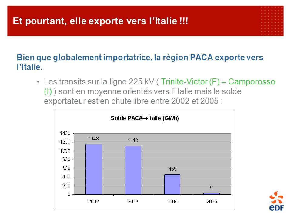 Bien que globalement importatrice, la région PACA exporte vers lItalie. Les transits sur la ligne 225 kV ( Trinite-Victor (F) – Camporosso (I) ) sont