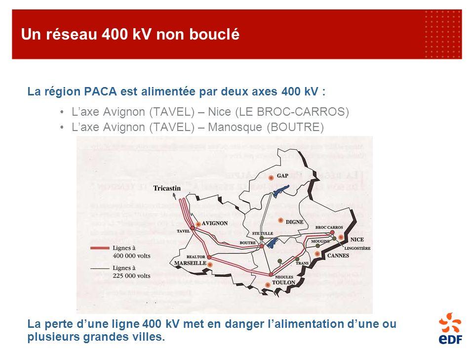 La région PACA est alimentée par deux axes 400 kV : Laxe Avignon (TAVEL) – Nice (LE BROC-CARROS) Laxe Avignon (TAVEL) – Manosque (BOUTRE) La perte dun