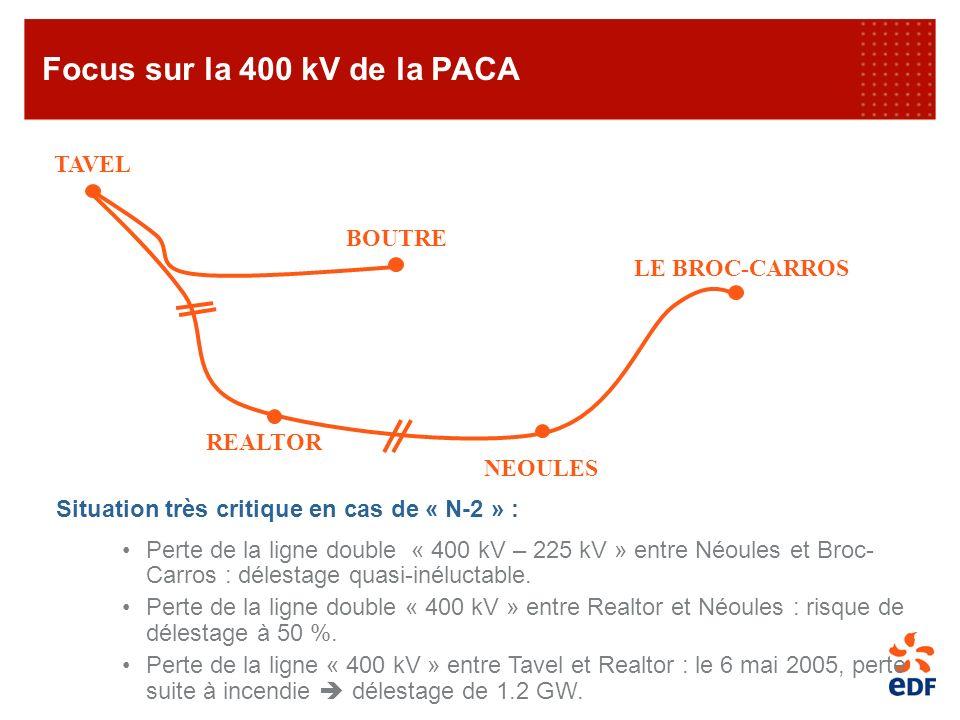 Focus sur la 400 kV de la PACA TAVEL BOUTRE LE BROC-CARROS NEOULES REALTOR Situation très critique en cas de « N-2 » : Perte de la ligne double « 400