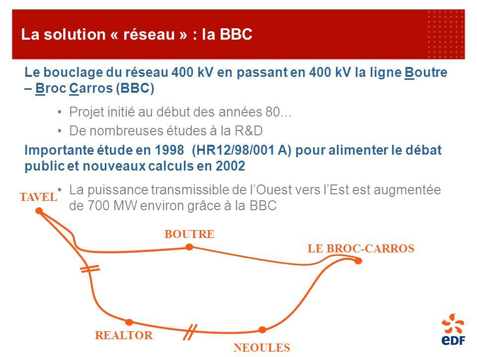 Le bouclage du réseau 400 kV en passant en 400 kV la ligne Boutre – Broc Carros (BBC) Projet initié au début des années 80... De nombreuses études à l
