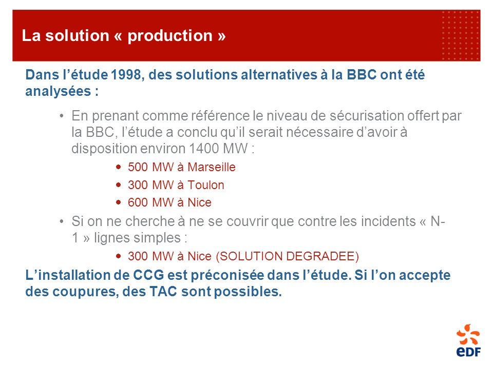 Dans létude 1998, des solutions alternatives à la BBC ont été analysées : En prenant comme référence le niveau de sécurisation offert par la BBC, létu