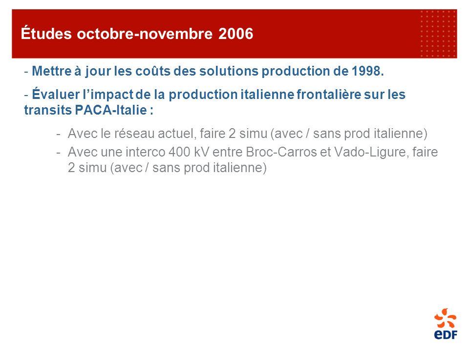- Mettre à jour les coûts des solutions production de 1998. - Évaluer limpact de la production italienne frontalière sur les transits PACA-Italie : -A