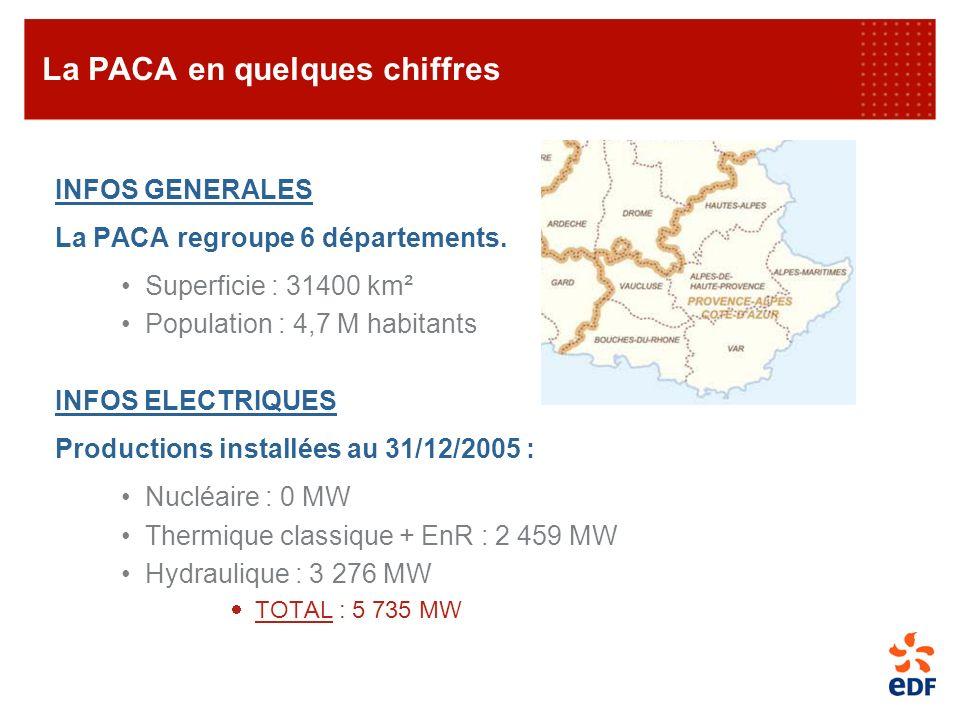 INFOS GENERALES La PACA regroupe 6 départements. Superficie : 31400 km² Population : 4,7 M habitants INFOS ELECTRIQUES Productions installées au 31/12