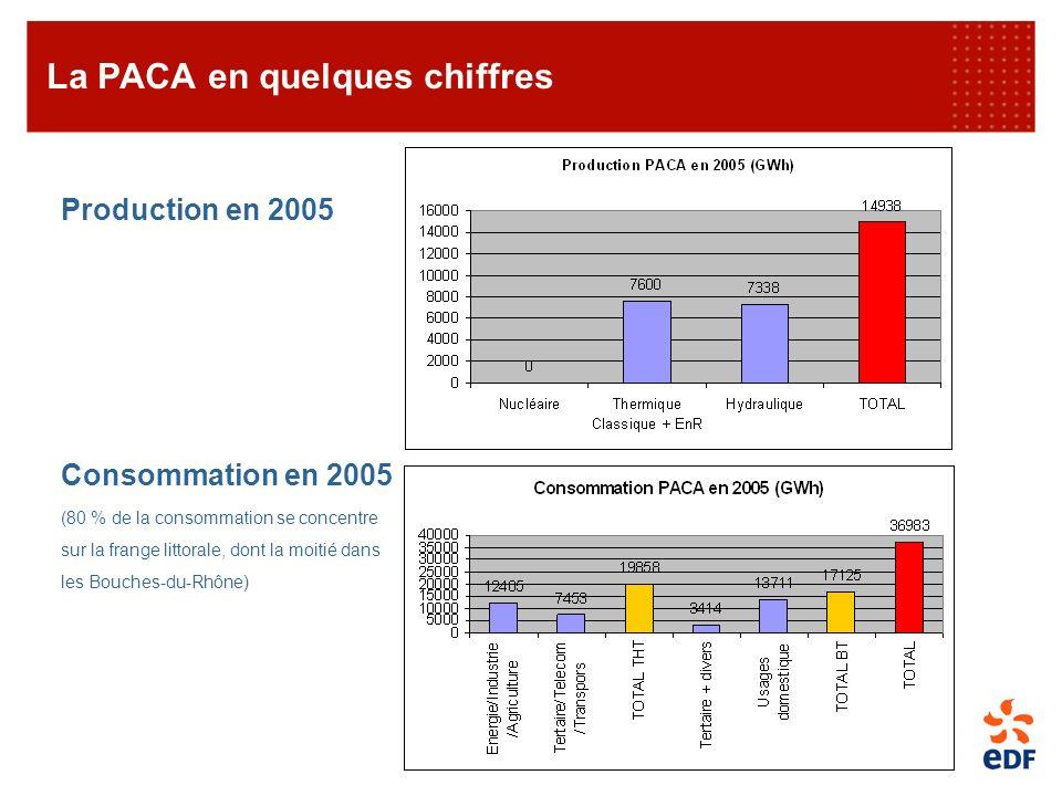 Production en 2005 Consommation en 2005 (80 % de la consommation se concentre sur la frange littorale, dont la moitié dans les Bouches-du-Rhône) La PA