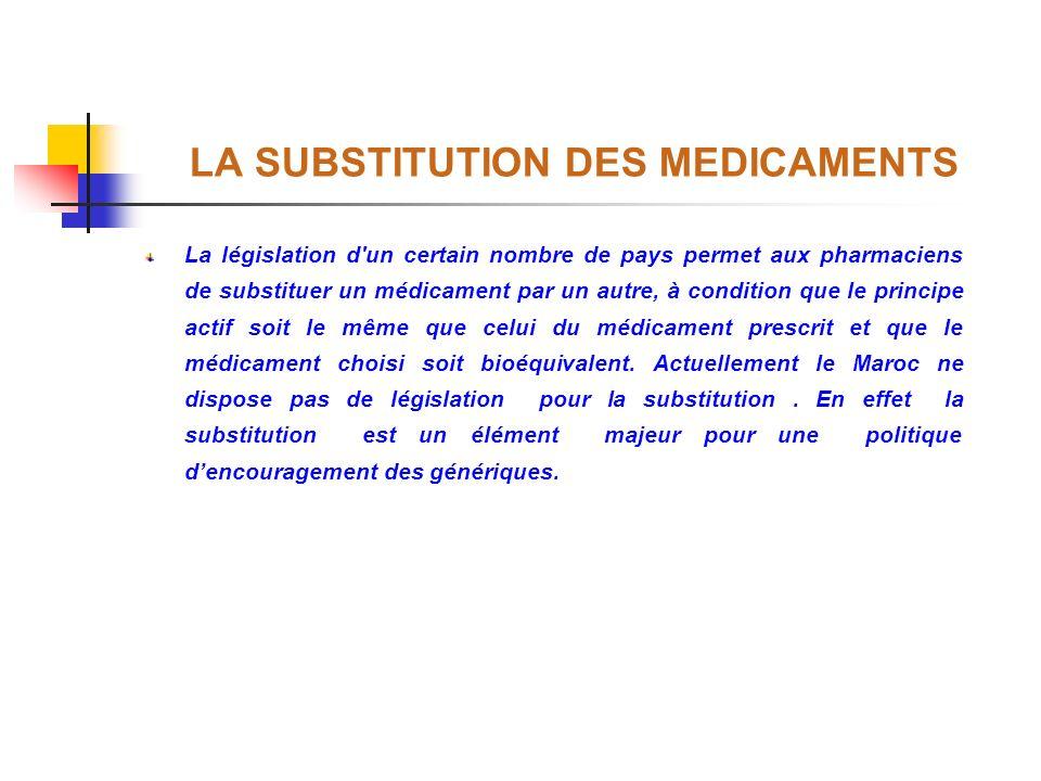 LA SUBSTITUTION DES MEDICAMENTS La législation d'un certain nombre de pays permet aux pharmaciens de substituer un médicament par un autre, à conditio