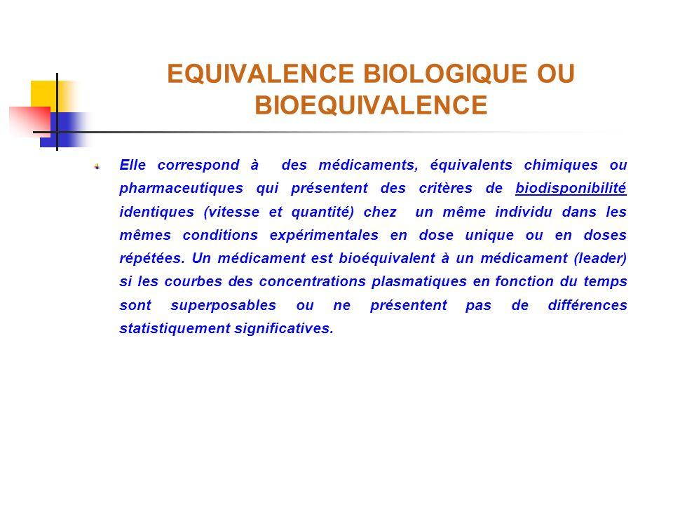 EQUIVALENCE BIOLOGIQUE OU BIOEQUIVALENCE Elle correspond à des médicaments, équivalents chimiques ou pharmaceutiques qui présentent des critères de bi