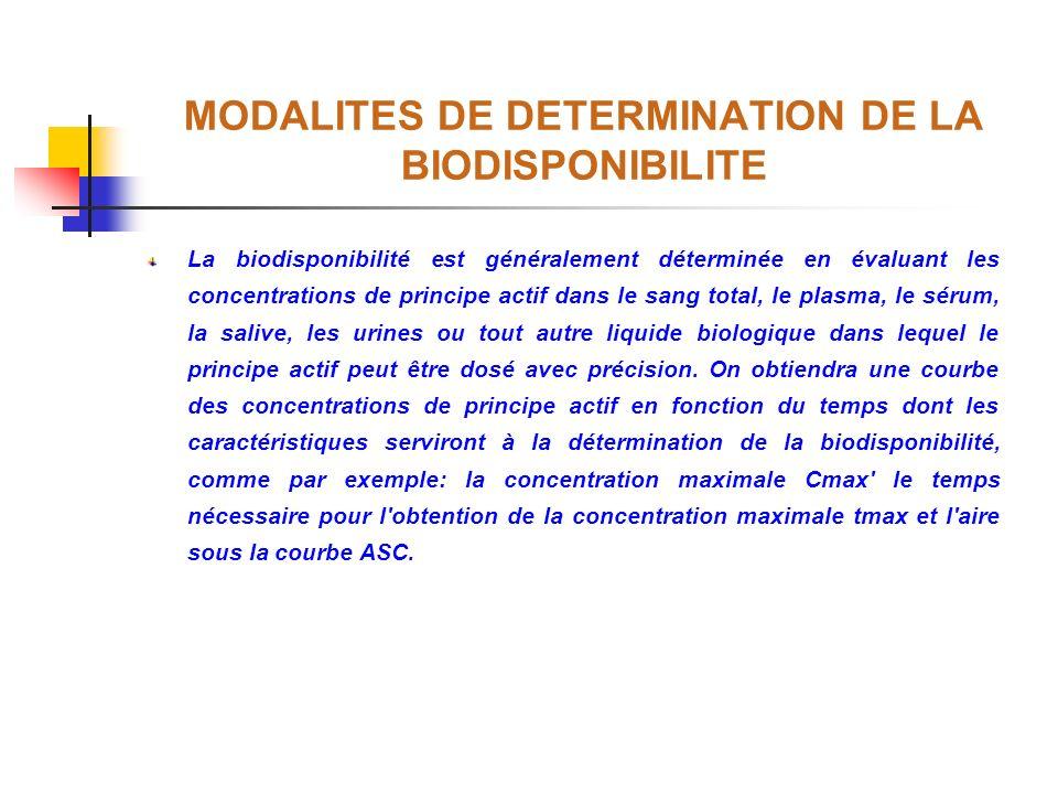 MODALITES DE DETERMINATION DE LA BIODISPONIBILITE La biodisponibilité est généralement déterminée en évaluant les concentrations de principe actif dan