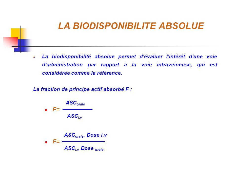 LA BIODISPONIBILITE ABSOLUE La biodisponibilité absolue permet d'évaluer l'intérêt d'une voie d'administration par rapport à la voie intraveineuse, qu