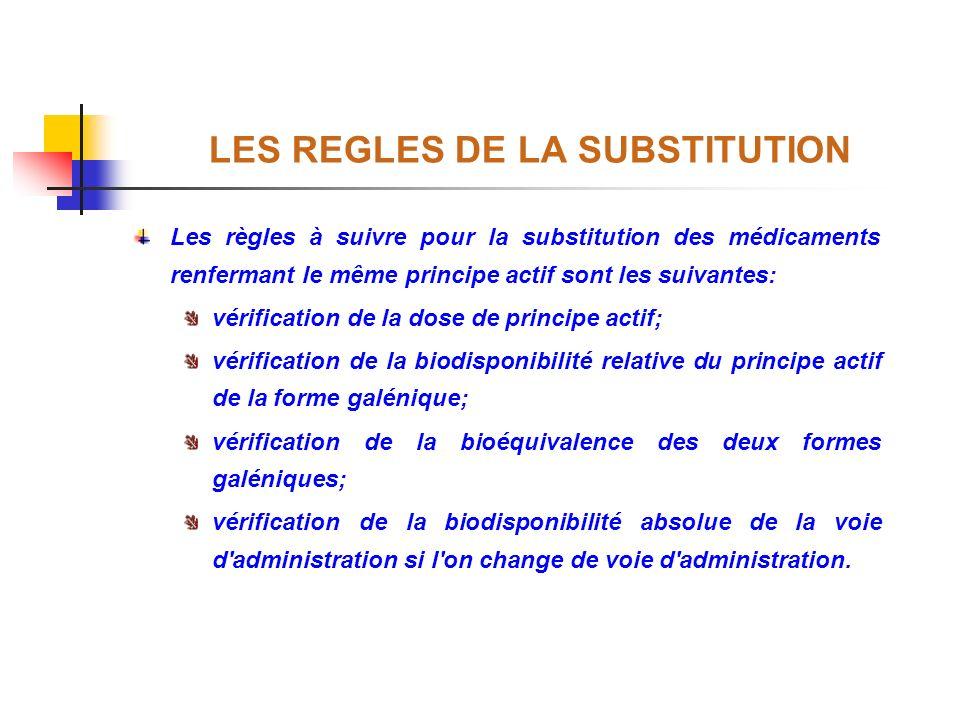 LES REGLES DE LA SUBSTITUTION Les règles à suivre pour la substitution des médicaments renfermant le même principe actif sont les suivantes: vérificat