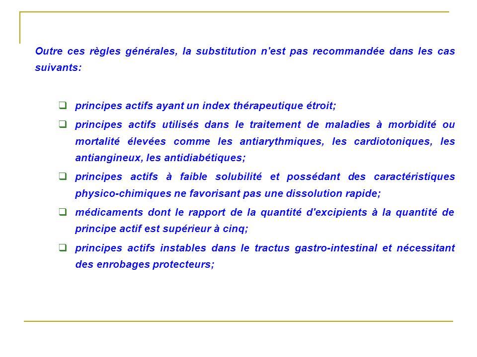 Outre ces règles générales, la substitution n'est pas recommandée dans les cas suivants: principes actifs ayant un index thérapeutique étroit; princip