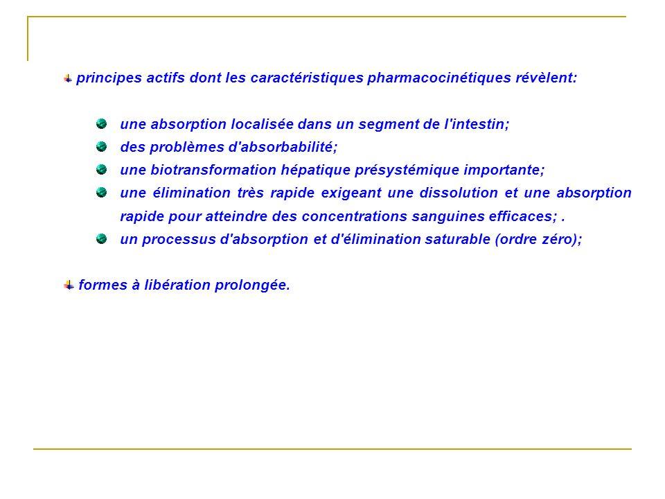 principes actifs dont les caractéristiques pharmacocinétiques révèlent: une absorption localisée dans un segment de l'intestin; des problèmes d'absorb