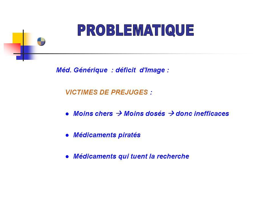 Méd. Générique : déficit d'Image : VICTIMES DE PREJUGES : Moins chers Moins dosés donc inefficaces Médicaments piratés Médicaments qui tuent la recher