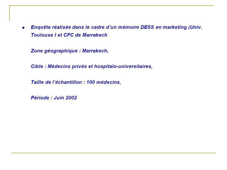 Enquête réalisée dans le cadre dun mémoire DESS en marketing (Univ. Toulouse I et CFC de Marrakech Zone géographique : Marrakech, Cible : Médecins pri