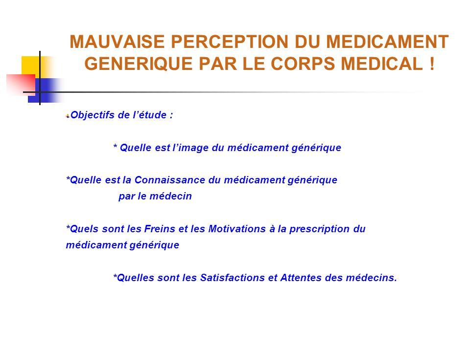 MAUVAISE PERCEPTION DU MEDICAMENT GENERIQUE PAR LE CORPS MEDICAL ! Objectifs de létude : * Quelle est limage du médicament générique *Quelle est la Co