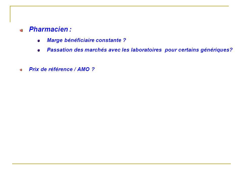 Pharmacien : Marge bénéficiaire constante ? Passation des marchés avec les laboratoires pour certains génériques? Prix de référence / AMO ?