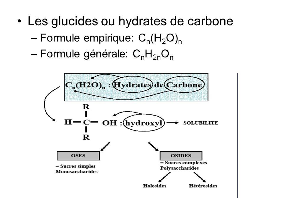 Les glucides ou hydrates de carbone –Formule empirique: C n (H 2 O) n –Formule générale: C n H 2n O n