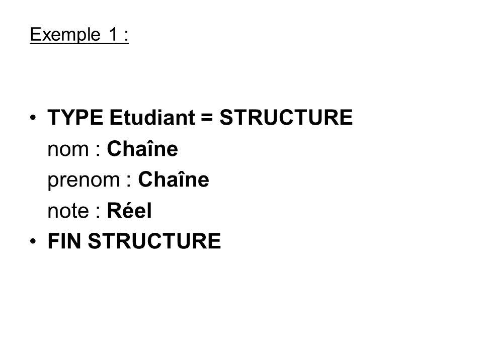 Exemple 1 : TYPE Etudiant = STRUCTURE nom : Chaîne prenom : Chaîne note : Réel FIN STRUCTURE