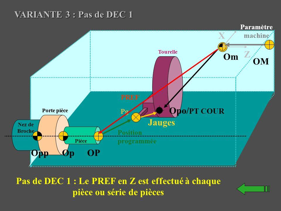 VARIANTE 3 : Pas de DEC 1 VARIANTE 3 : Pas de DEC 1 Pas de DEC 1 : Le PREF en Z est effectué à chaque pièce ou série de pièces Jauges OP Pièce Op Pg O
