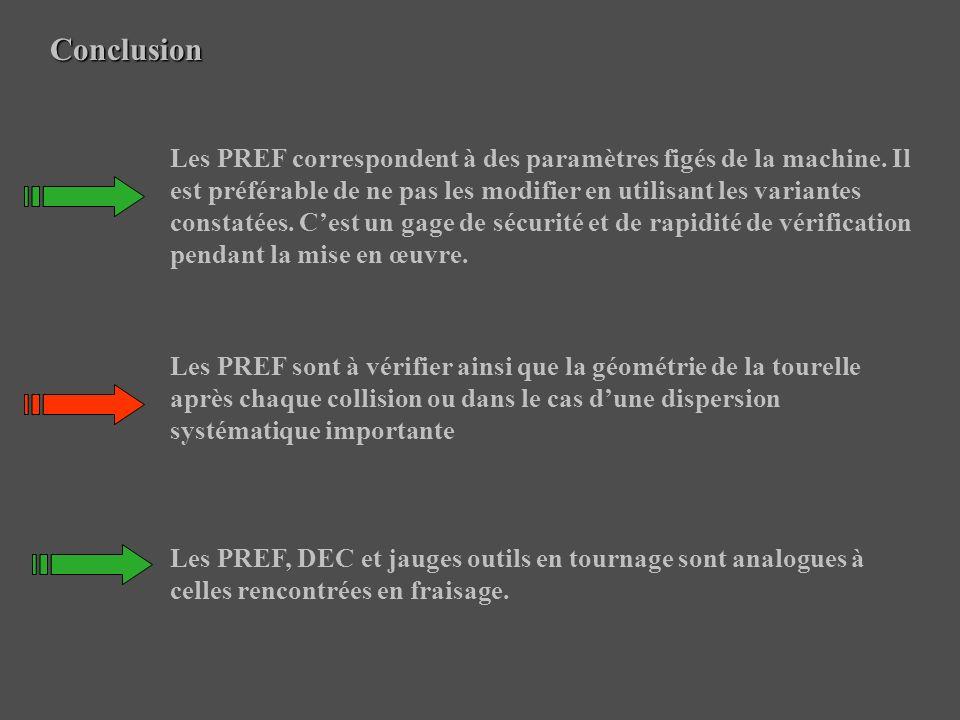 Conclusion Conclusion Les PREF correspondent à des paramètres figés de la machine. Il est préférable de ne pas les modifier en utilisant les variantes