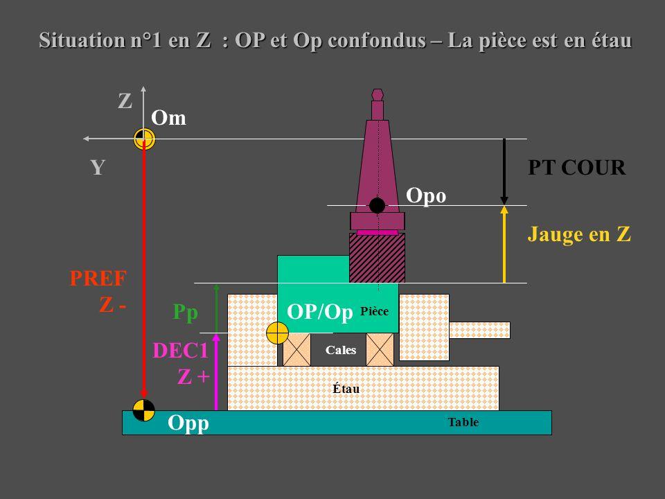 Situation n°1 en Z : OP et Op confondus – La pièce est en étau Pièce Étau Table Cales Om Opp Opo PREF Z - Jauge en Z DEC1 Z + OP/Op Y Z Pp PT COUR