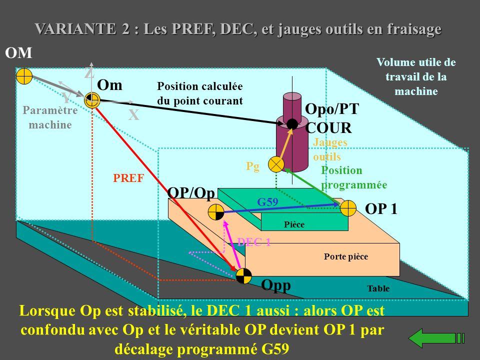 VARIANTE 2 : Les PREF, DEC, et jauges outils en fraisage VARIANTE 2 : Les PREF, DEC, et jauges outils en fraisage Opp OP 1 PREF DEC 1 G59 Position cal