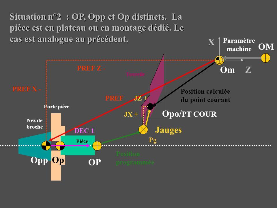 Situation n°2 : OP, Opp et Op distincts. La pièce est en plateau ou en montage dédié. Le cas est analogue au précédent. Jauges OP Pièce Op Pg Opp Port