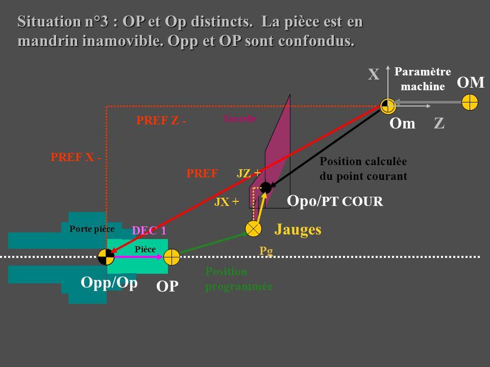 Situation n°3 : OP et Op distincts. La pièce est en mandrin inamovible. Opp et OP sont confondus. Om X Z Jauges OP Pg Porte pièce Tourelle Opo/ PT COU