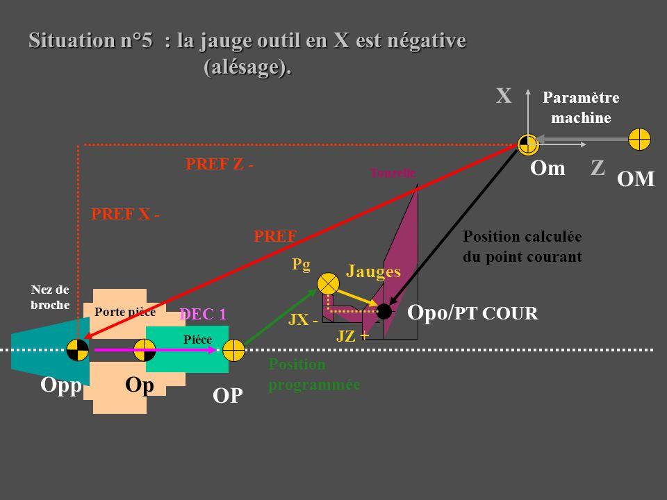 Situation n°5 : la jauge outil en X est négative (alésage). Om X Z Jauges OP Pièce Op Pg Opp Porte pièce Nez de broche Tourelle Opo/ PT COUR DEC 1 Pos