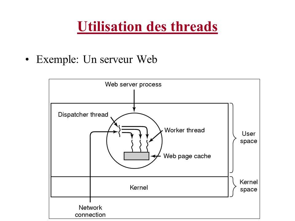 Utilisation des threads Exemple: Un serveur Web